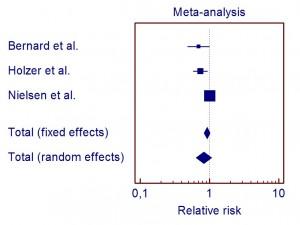 meta-analiz ölüm ve kötü nörolojik sonuç