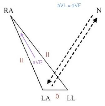 LA-RL-diagram (1)