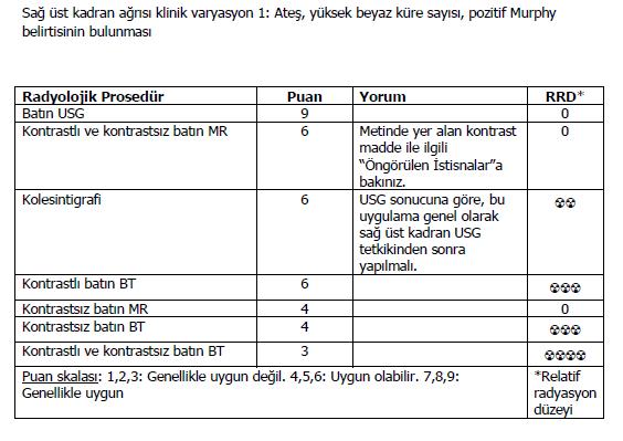 Klinik varyasyon 1