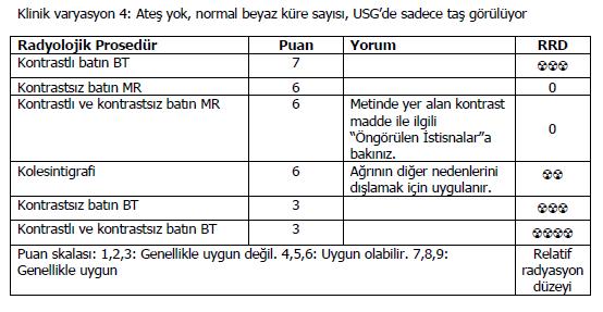 Klinik varyasyon 4