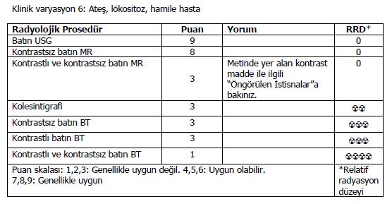 Klinik varyasyon 6
