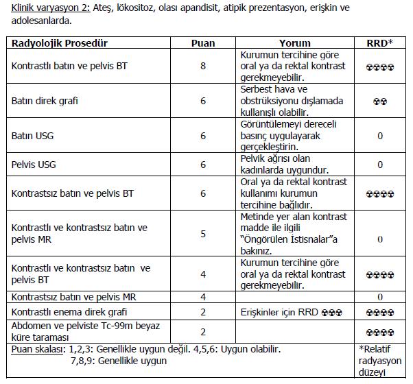 Klinik varyasyon 2