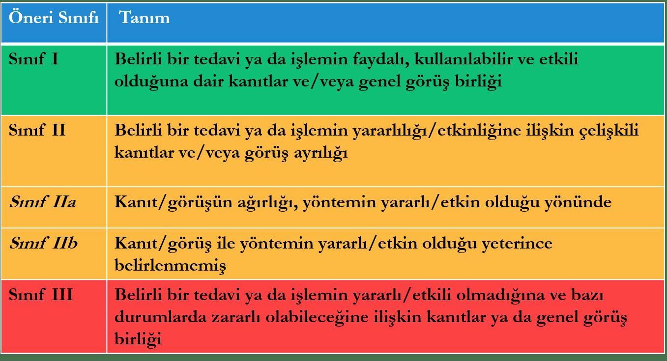 ÖNERİ SINIFI