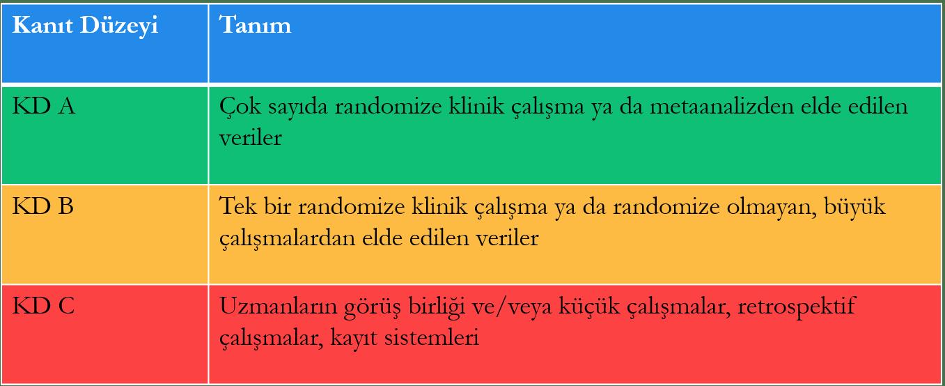 ÖNERİ SINIFI2