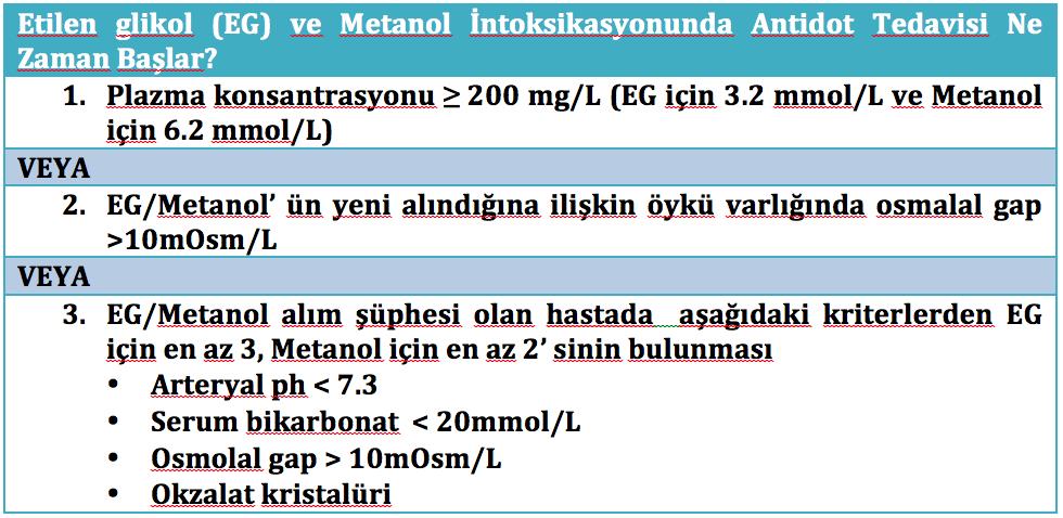 ethanol fomepizol