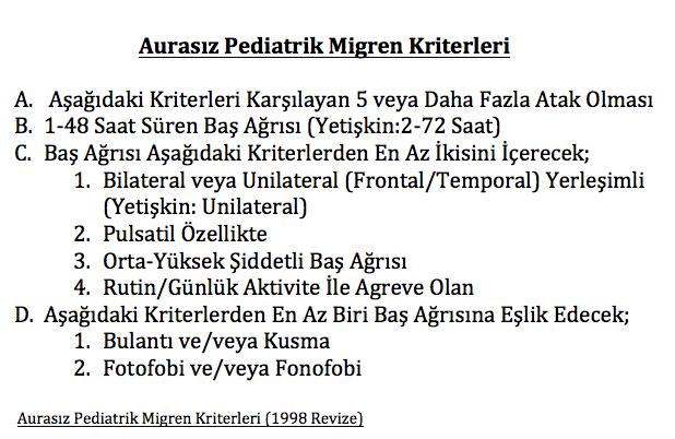 Pediatrik Migren Kriterleri resim