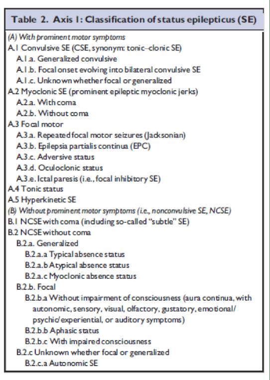 status epileptikus sınıflaması