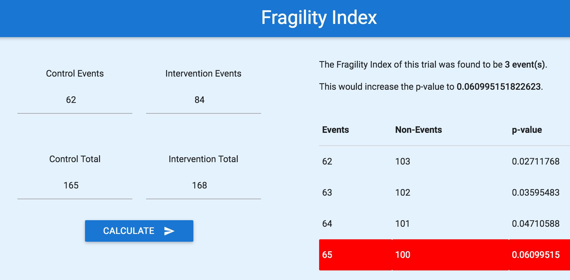 Şekil 5. Fragilityindex.com sitesinden NINDS çalışma sonuçlarının dökümü