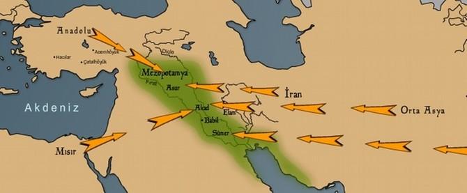 eski uygarliklarda tip mezopotamya