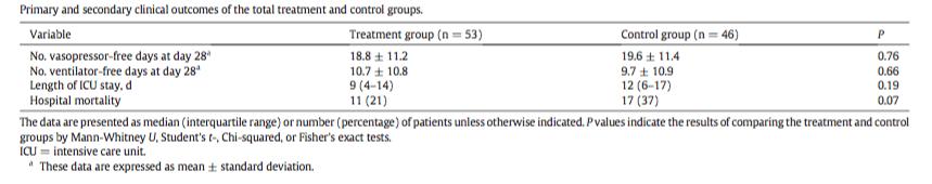 Ağır Pnömonili Hastalarda C Vitamini Protokolü 2