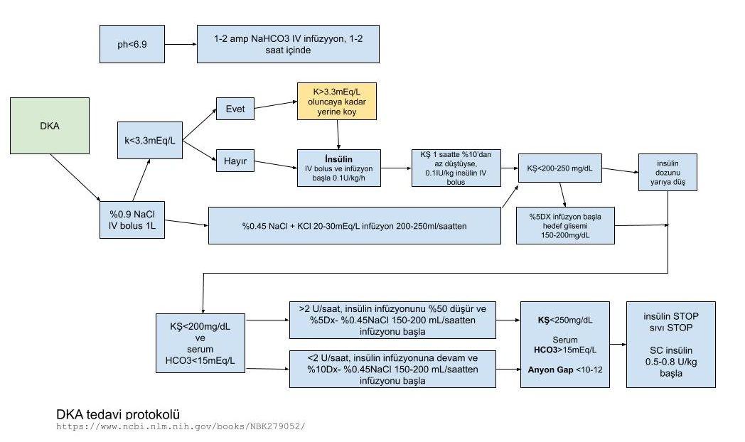 diabetes hiperosmolares koma