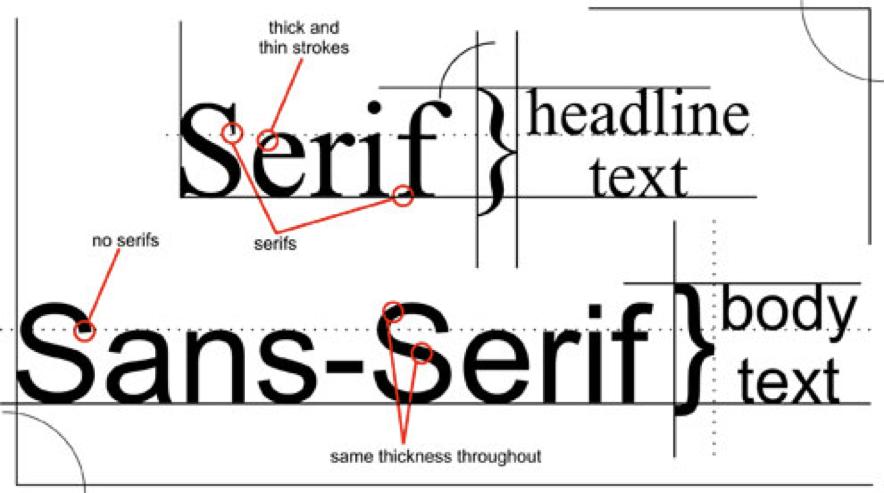 poster fontları